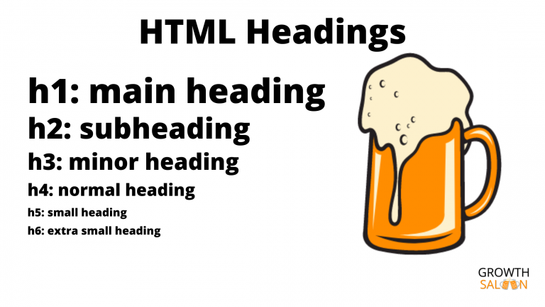 HTML Headings explained |